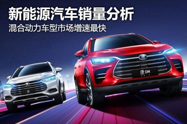 新能源汽车销量分析 混合动力车型市场增速最快