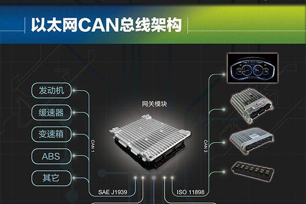 欧科佳发布新一代智能网联架构 引领中国客车智能网联化