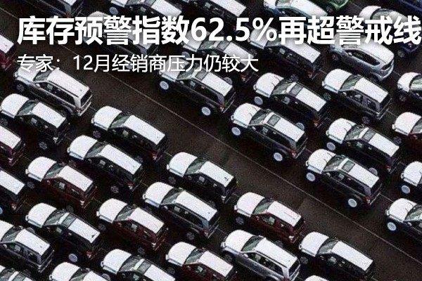 库存预警指数62.5%再超警戒线 专家:12月经销商压力仍较大