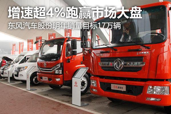增速超4%跑赢市场大盘 东风汽车股份明年销量目标17万辆