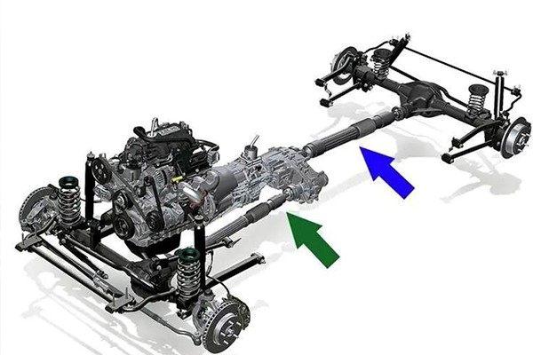 技术讲堂丨后驱就比前驱好?四驱就比后驱强?