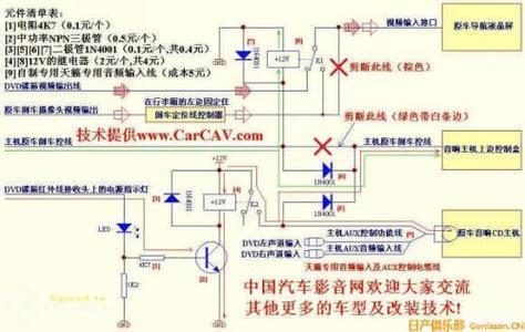 0汽车音响接线图