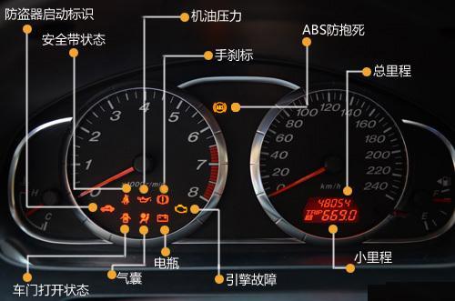 解放牌货车仪表盘哪个是发动机故障灯高清图片