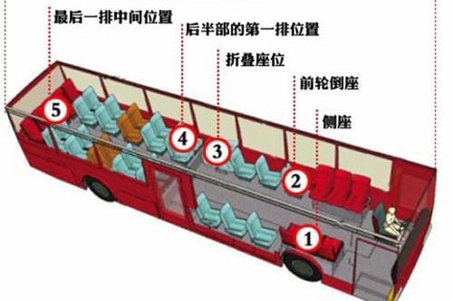 公交车上易走光座位