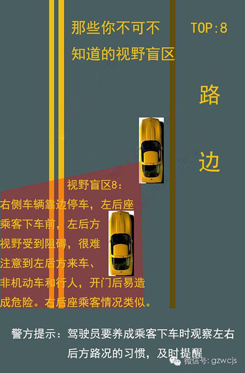 汽车实现盲区
