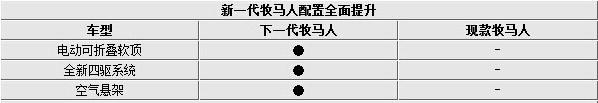 配置.jpg
