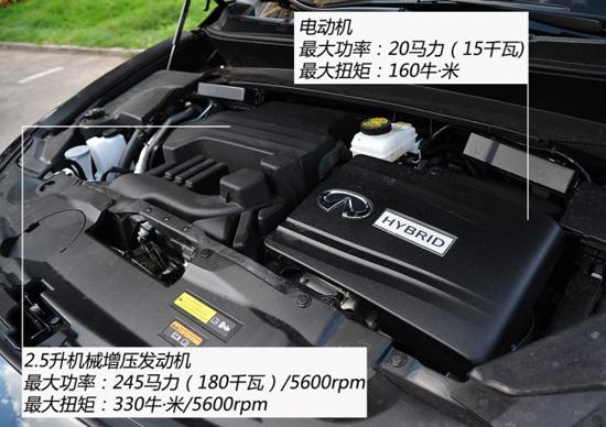 QX60发动机