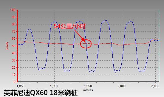 QX60-54公里小时.jpg