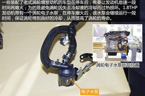 独立电子水泵