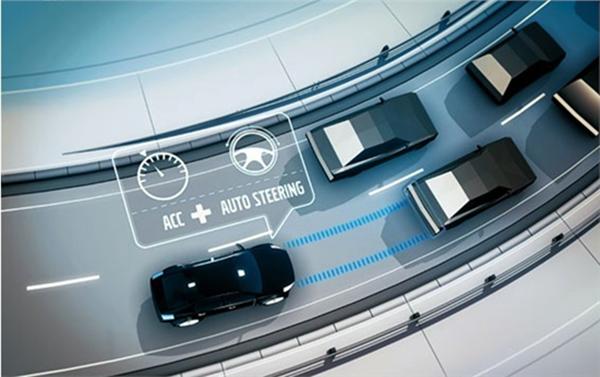汽车配置智能化