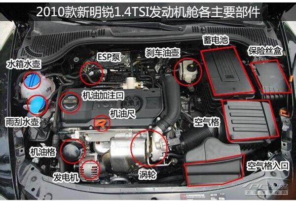 夏利n5刹车油壳 冷却液壳 防冻液壳及方向助力油壳分别位高清图片