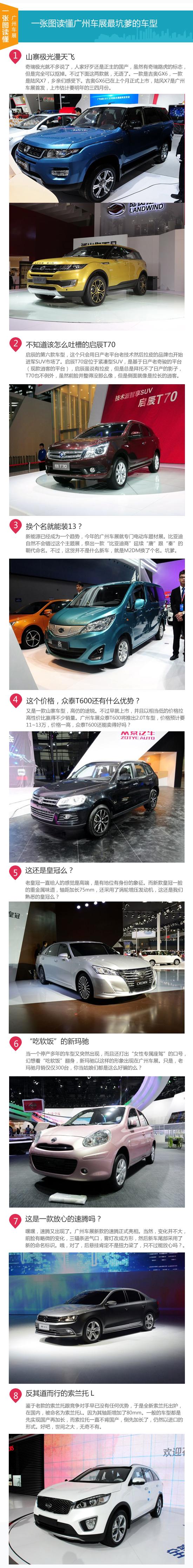 一张图读懂广州车展最坑爹8款车型