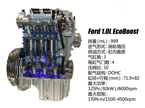 福特1.0T发动机