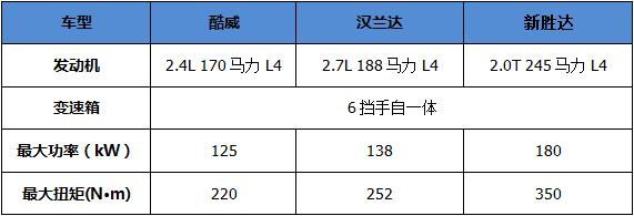 动力数据对比.png