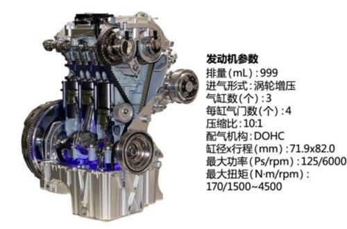 福特EcoBoost1.0T