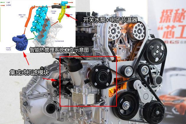说白了,这玩意就是通过电磁阀调节凸轮轴达到调整气门开度和时长的图片