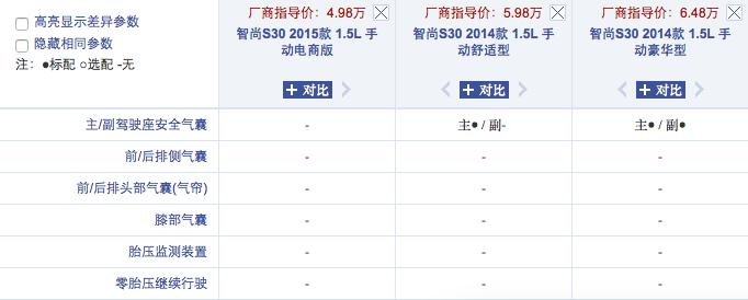 华晨金杯智尚S30.png
