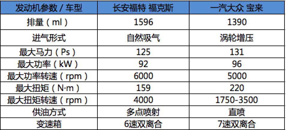发动机参数对比.png