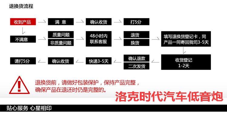 收货流程1图.JPG