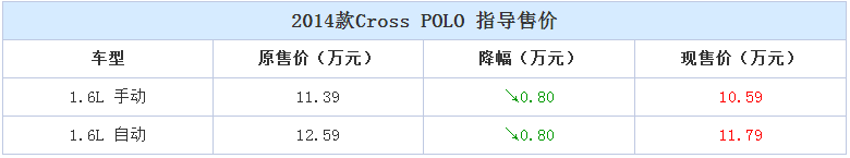 Cross POLO价格.png