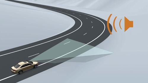 道路偏离警示系统