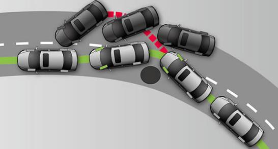 车身电子稳定系统(ESP)