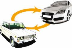 总听人说把车去4S店置换了,什么是置换车啊,这种也属于二手车吧,可以买吗?