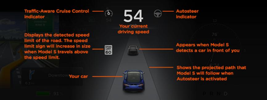 特斯拉7.0升级实现史上最大规模自动驾驶2.png