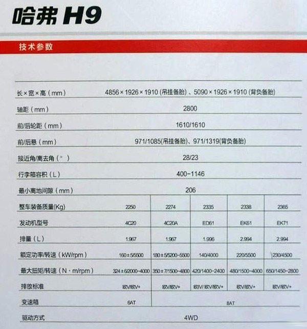 新款H9谍照