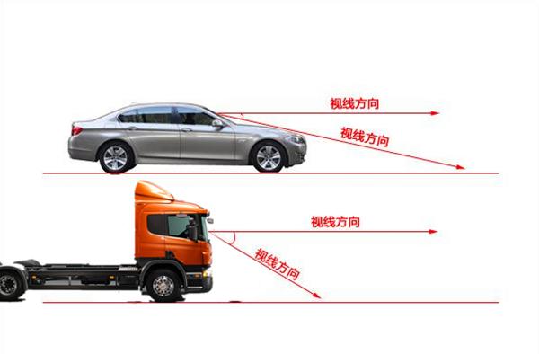 汽车挡风玻璃的减速玻璃到底是什么原理?新博nb88官网