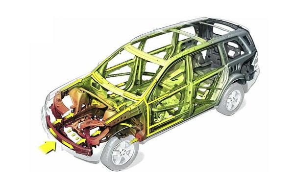车身结构.jpg