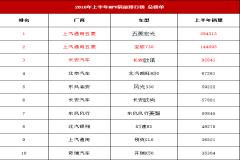 五菱宏光S、宝骏730和长安欧尚,这三款自主MPV相比都有什么优势和劣势呢?