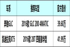 40万买奔驰GLC还是凯迪拉克XT5?