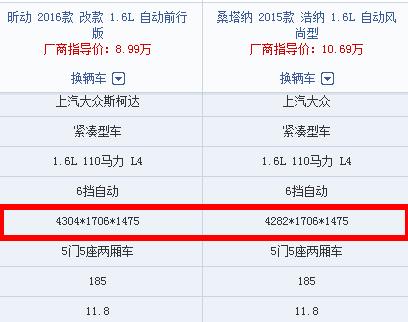 东风本田哥瑞Gienia两厢车,否再续新线束神东风标致307总成飞度