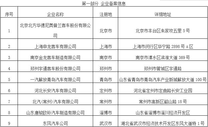 北汽福田4款车入围 北京第3批新能源商用车备案目录