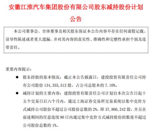 建投投资减持江淮汽车2亿元 江淮在这四方面看不到希望